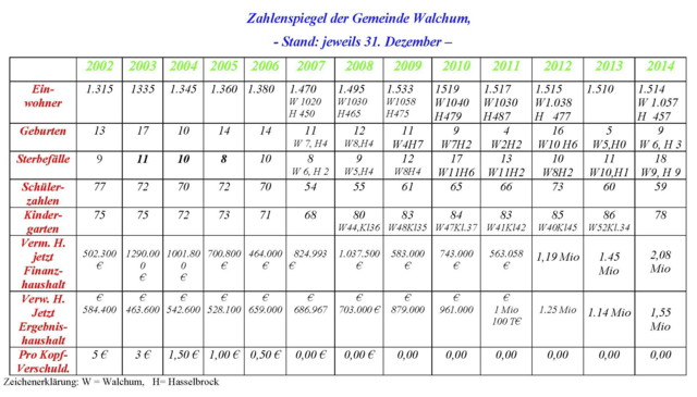 Zahlenspiegel 2014_web640